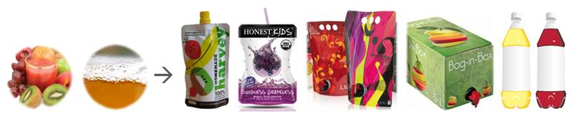 Nomades Swiss Packaging Solutions